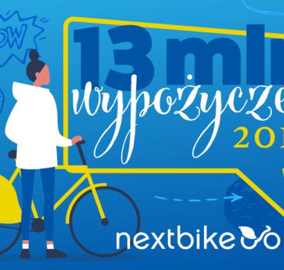(Polski) 13 milionów miejskich podróży z Nextbike w 2019 roku